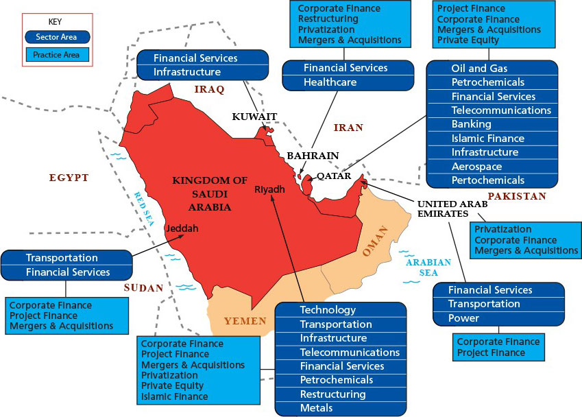 Kingdom of Saudi Arabia, Qatar and Other GCC