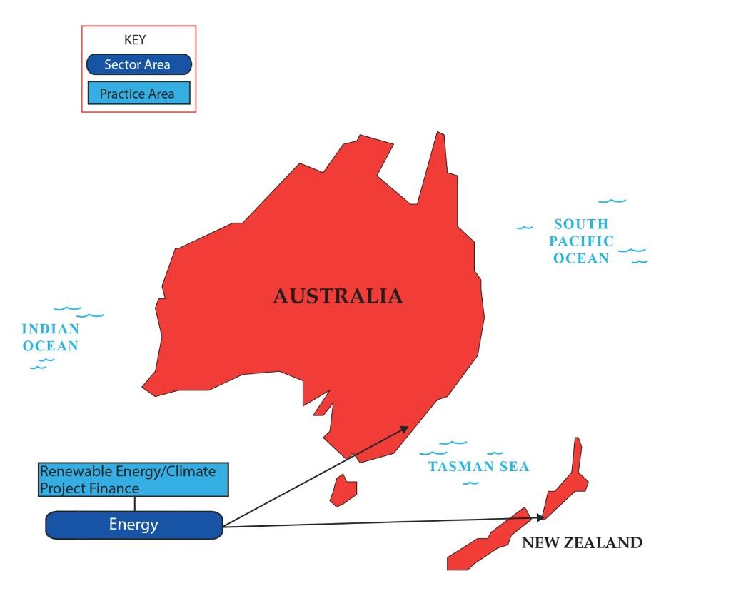 Australia 8-2021