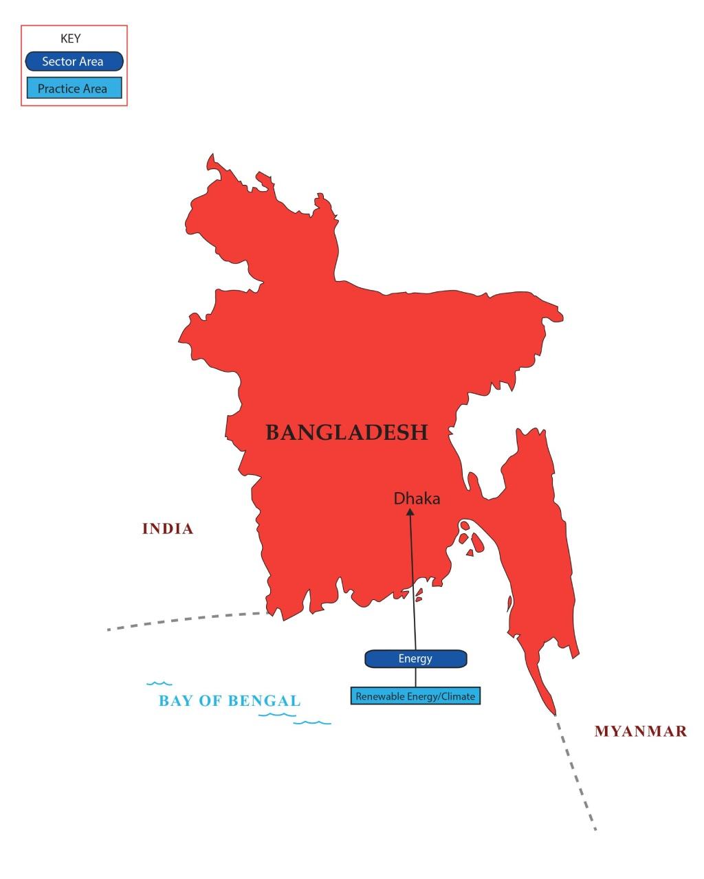 Bangladesh 8-2021