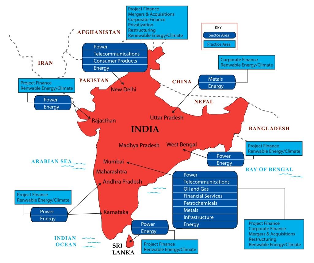 India 8-2021