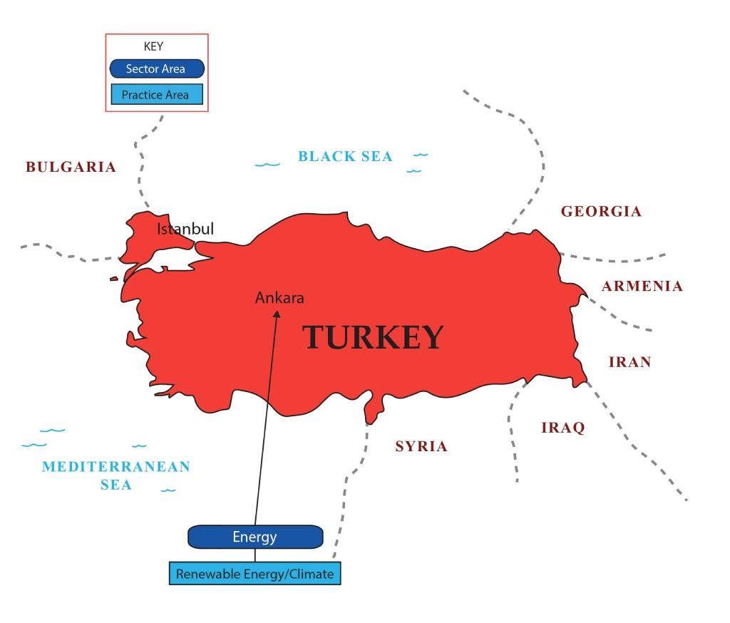 Turkey 8-2021