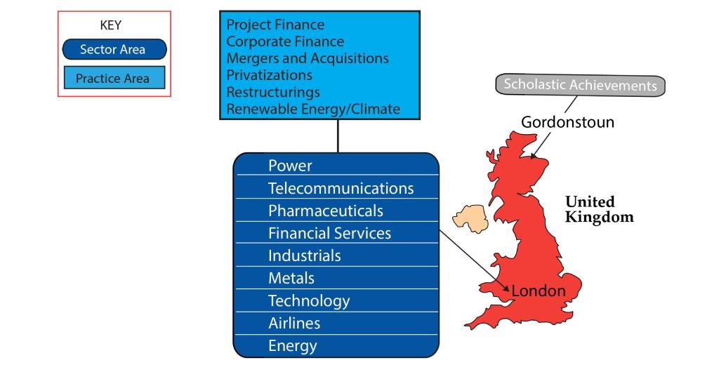 United Kingdom 8-2021
